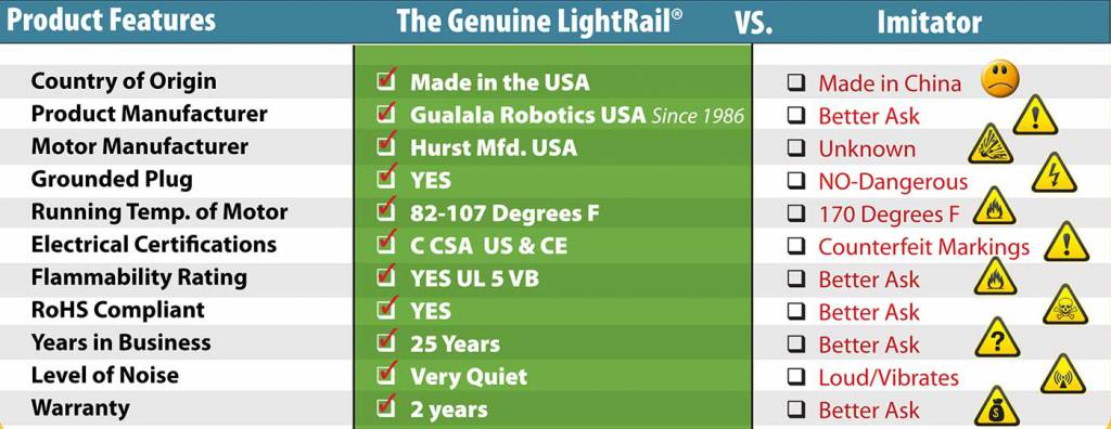 Genuine LightRail Light mover comparison