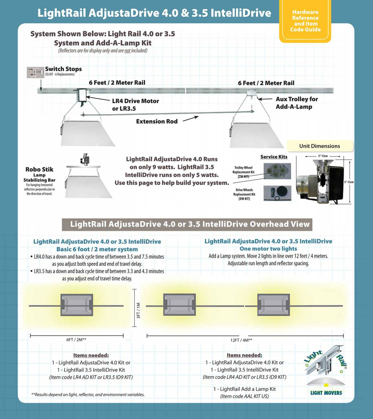 A Guide to moving your light page 1