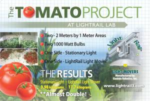 The Tomato Project - Max Yield Study with moving lights